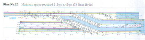 ST-PL20 Peco: Complete Track package for Peco Setrack Plan #20